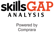 gap analysis tools